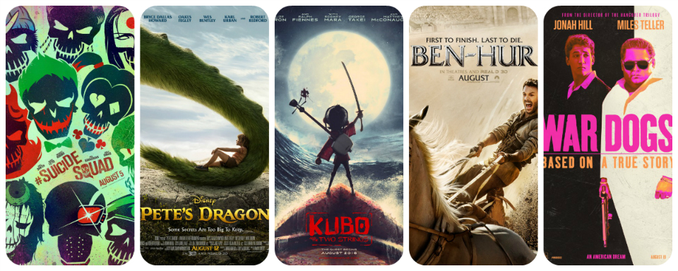 August 2016 preview rotten tomatoes and box office predictions - 2016 box office predictions ...